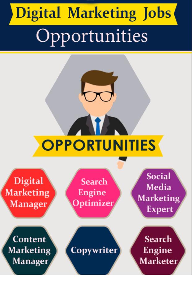 Digital Marketing Job categories