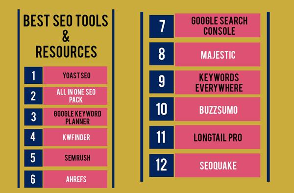 Best SEO tools